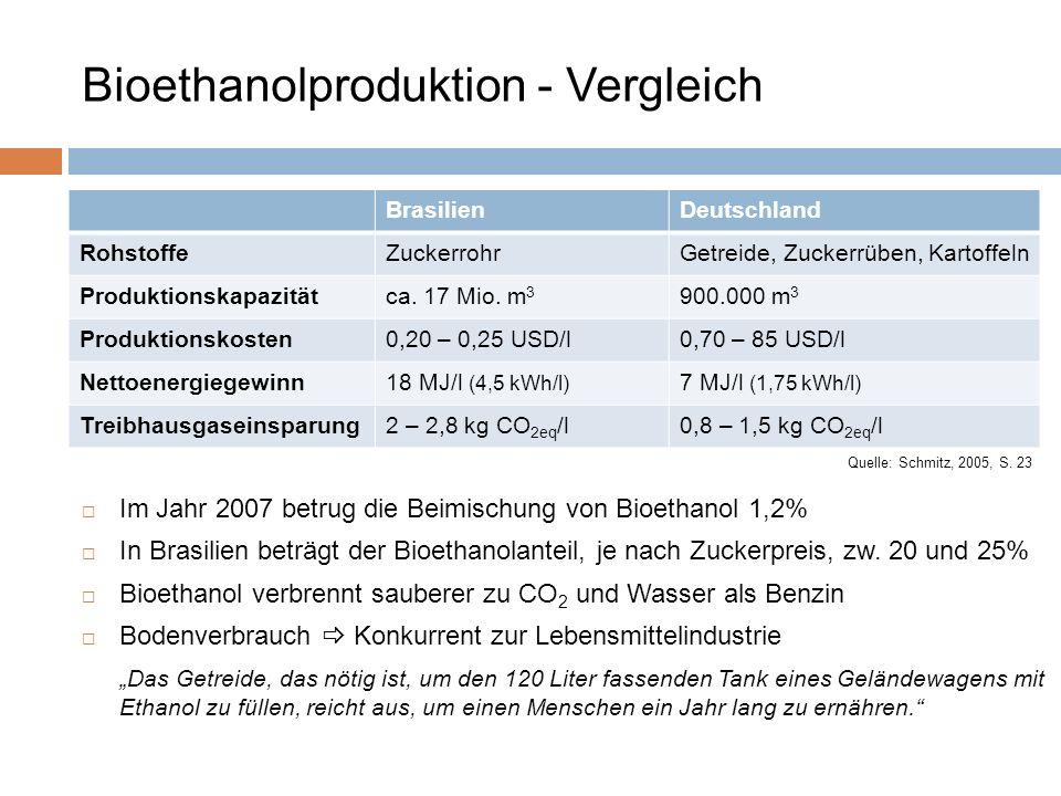 Bioethanolproduktion - Vergleich Quelle: Schmitz, 2005, S. 23 Im Jahr 2007 betrug die Beimischung von Bioethanol 1,2% In Brasilien beträgt der Bioetha