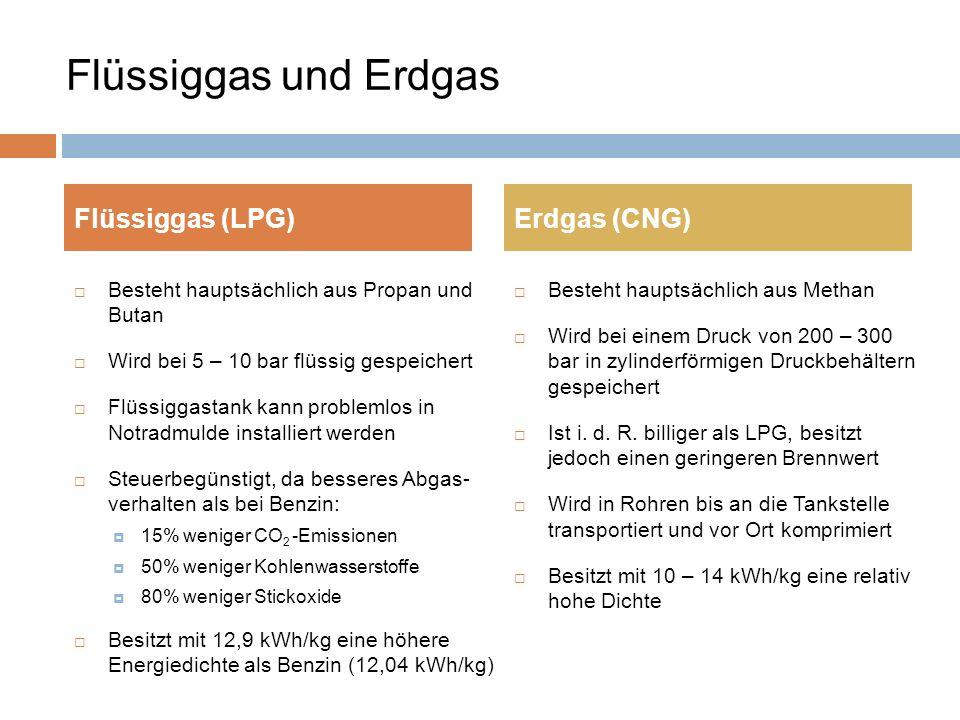 Flüssiggas und Erdgas Besteht hauptsächlich aus Propan und Butan Wird bei 5 – 10 bar flüssig gespeichert Flüssiggastank kann problemlos in Notradmulde