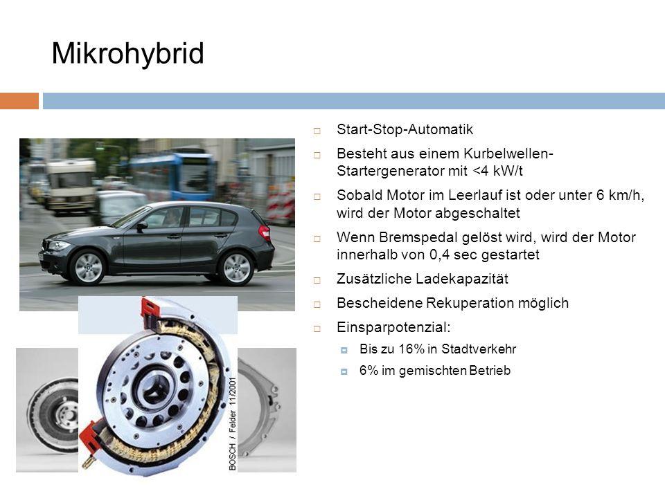 Start-Stop-Automatik Besteht aus einem Kurbelwellen- Startergenerator mit <4 kW/t Sobald Motor im Leerlauf ist oder unter 6 km/h, wird der Motor abges