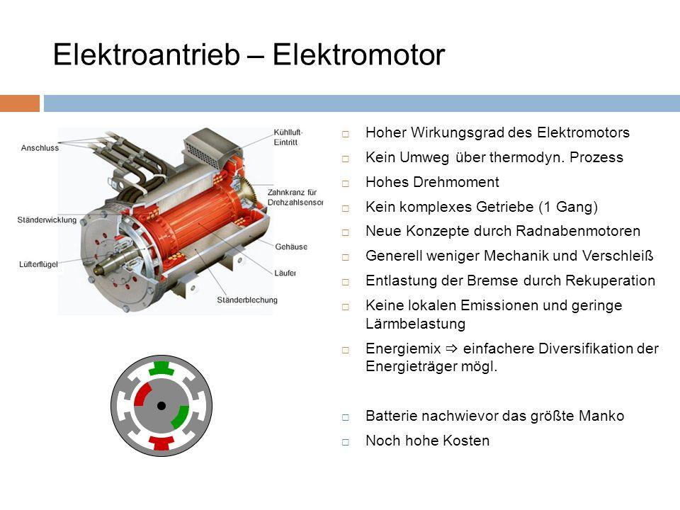 Hoher Wirkungsgrad des Elektromotors Kein Umweg über thermodyn. Prozess Hohes Drehmoment Kein komplexes Getriebe (1 Gang) Neue Konzepte durch Radnaben