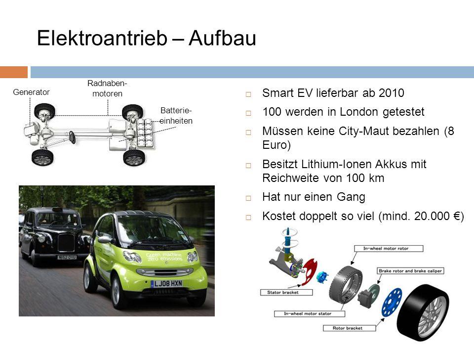 Smart EV lieferbar ab 2010 100 werden in London getestet Müssen keine City-Maut bezahlen (8 Euro) Besitzt Lithium-Ionen Akkus mit Reichweite von 100 k
