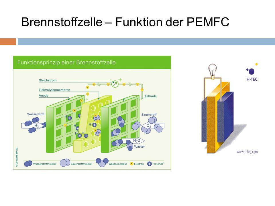 Brennstoffzelle – Funktion der PEMFC