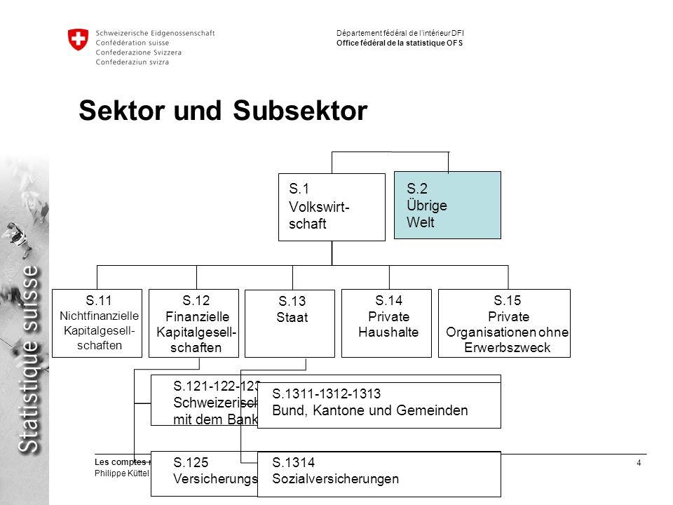 4 Les comptes nationaux, plus que le PIB Philippe Küttel (OFS) Département fédéral de lintérieur DFI Office fédéral de la statistique OFS S.1 V olkswirt- schaft S.2 Übrige Welt S.13 Admin.