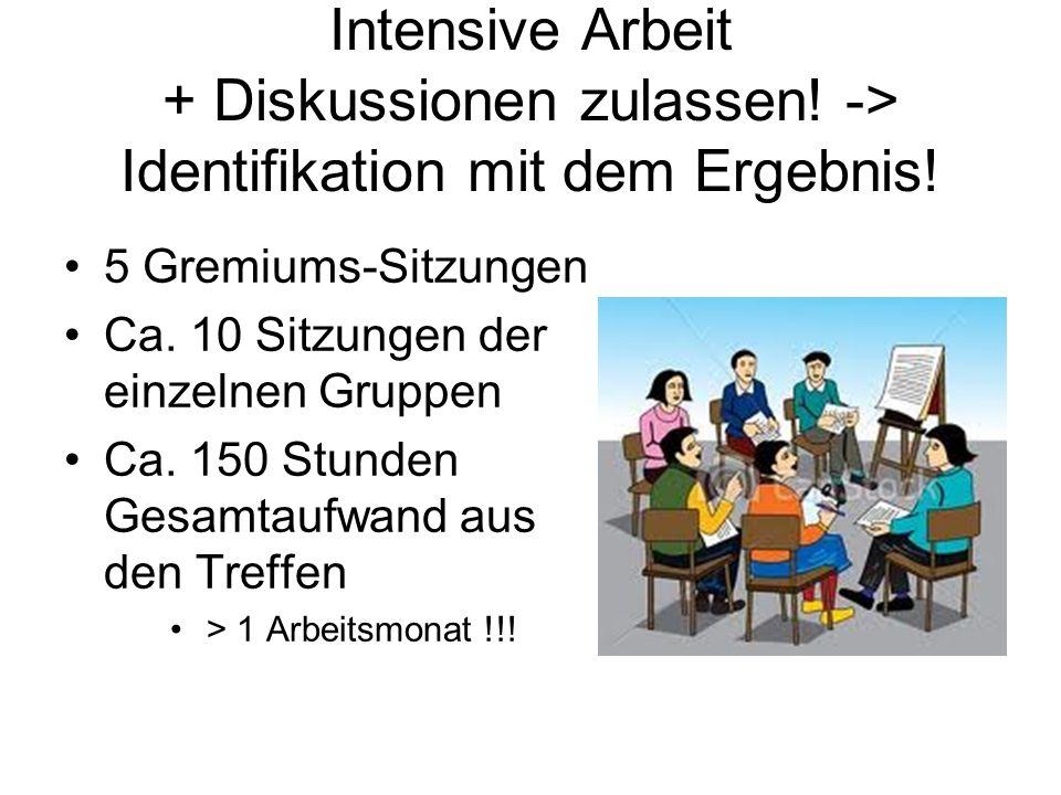 Intensive Arbeit + Diskussionen zulassen. -> Identifikation mit dem Ergebnis.