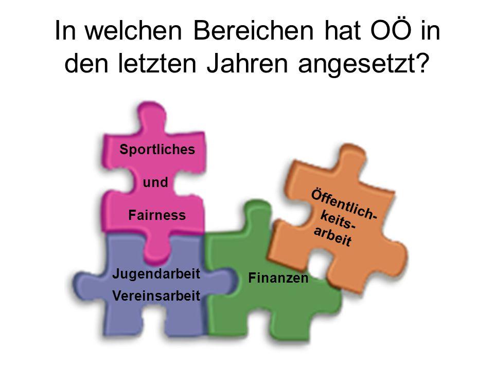 In welchen Bereichen hat OÖ in den letzten Jahren angesetzt.