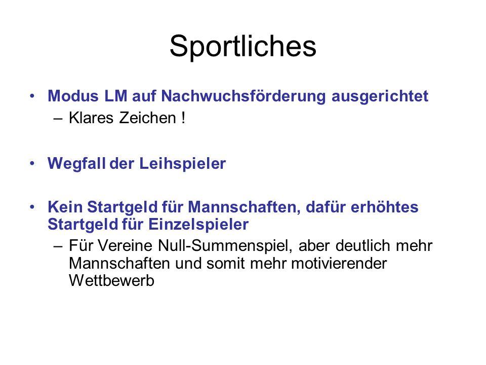 Sportliches Modus LM auf Nachwuchsförderung ausgerichtet –Klares Zeichen .