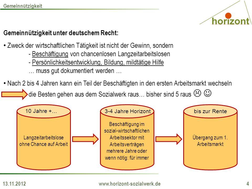 Gemeinnützigkeit unter deutschem Recht: Zweck der wirtschaftlichen Tätigkeit ist nicht der Gewinn, sondern - Beschäftigung von chancenlosen Langzeitar