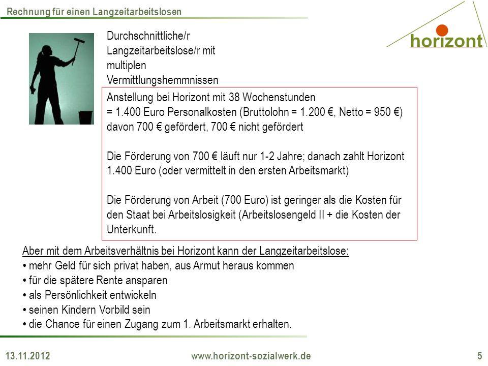 13.11.2012 www.horizont-sozialwerk.de 5 Rechnung für einen Langzeitarbeitslosen Durchschnittliche/r Langzeitarbeitslose/r mit multiplen Vermittlungshe