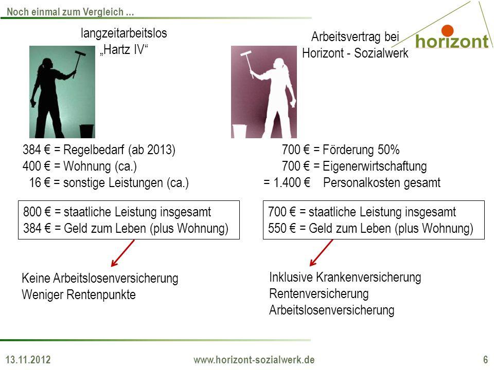 13.11.2012 www.horizont-sozialwerk.de 6 Noch einmal zum Vergleich … langzeitarbeitslos Hartz IV Arbeitsvertrag bei Horizont - Sozialwerk 384 = Regelbe