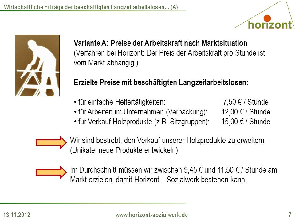 13.11.2012 www.horizont-sozialwerk.de 7 Wirtschaftliche Erträge der beschäftigten Langzeitarbeitslosen… (A) Variante A: Preise der Arbeitskraft nach M