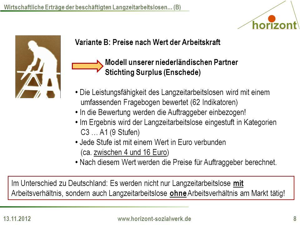 13.11.2012 www.horizont-sozialwerk.de 8 Wirtschaftliche Erträge der beschäftigten Langzeitarbeitslosen… (B) Variante B: Preise nach Wert der Arbeitskr