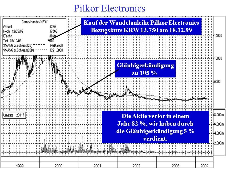 Wandelanleihe Altek Kurs 103,5% 31.3.2004 Aktie Altek Wandelanleihe aus Taiwan Kauf am 13.02.2003 bei 102,5 %