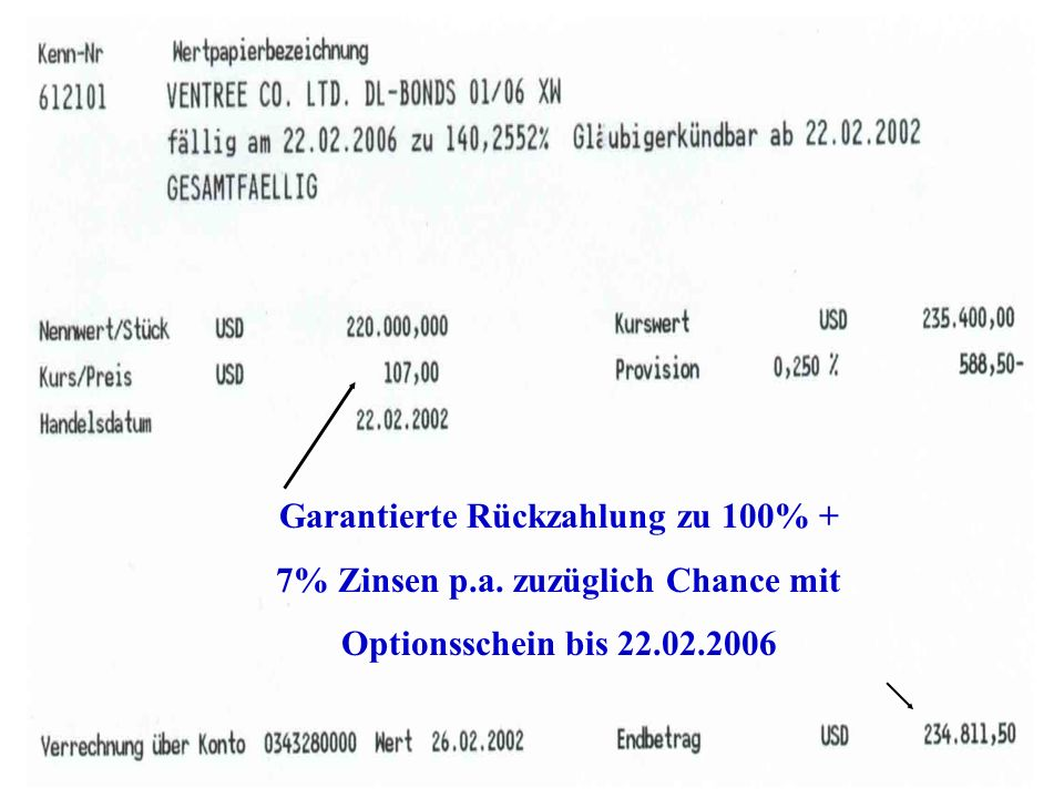 Aktie bei Kauf der Optionsanleihe KRW 3190 Gläubigerkündigung 22.02.02 zu 107% Bezugskurs KRW 1861 Livecode (früher Ventry)