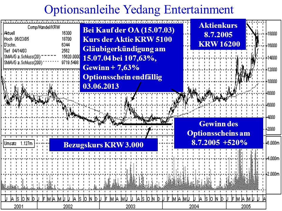 116,75% Gewinn ohne Risiko Jetzt Nexcontech Zusätzlicher Gewinn 20.995,18