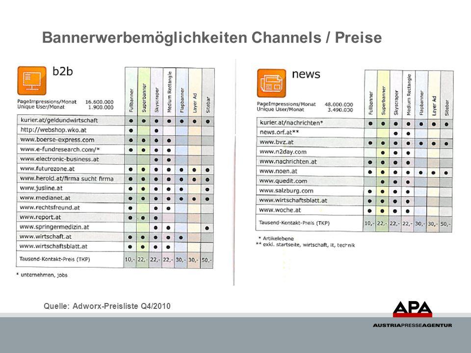 Bannerwerbemöglichkeiten Channels / Preise Quelle: Adworx-Preisliste Q4/2010