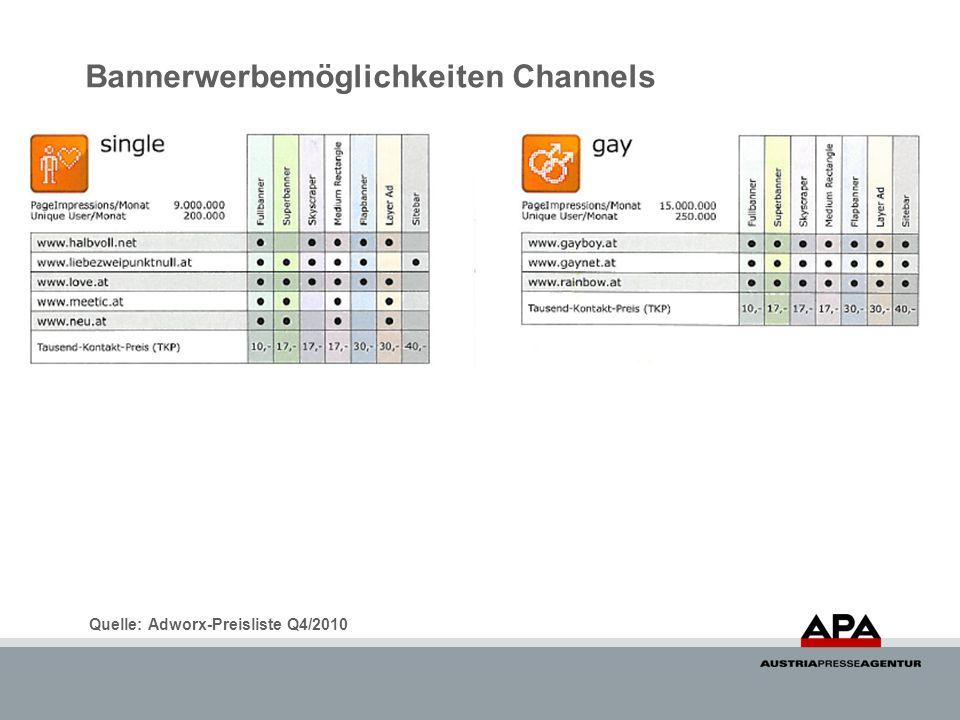 Bannerwerbemöglichkeiten Channels Quelle: Adworx-Preisliste Q4/2010