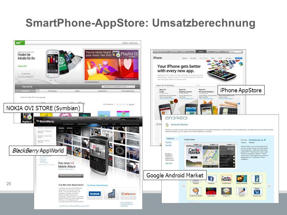SmartPhone-AppStore: Umsatzberechnung 28 NOKIA OVI STORE (Symbian) iPhone AppStore BlackBerry AppWorld Google Android Market