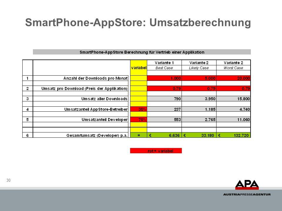 SmartPhone-AppStore: Umsatzberechnung 30