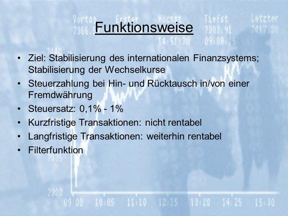 Funktionsweise Ziel: Stabilisierung des internationalen Finanzsystems; Stabilisierung der Wechselkurse Steuerzahlung bei Hin- und Rücktausch in/von einer Fremdwährung Steuersatz: 0,1% - 1% Kurzfristige Transaktionen: nicht rentabel Langfristige Transaktionen: weiterhin rentabel Filterfunktion
