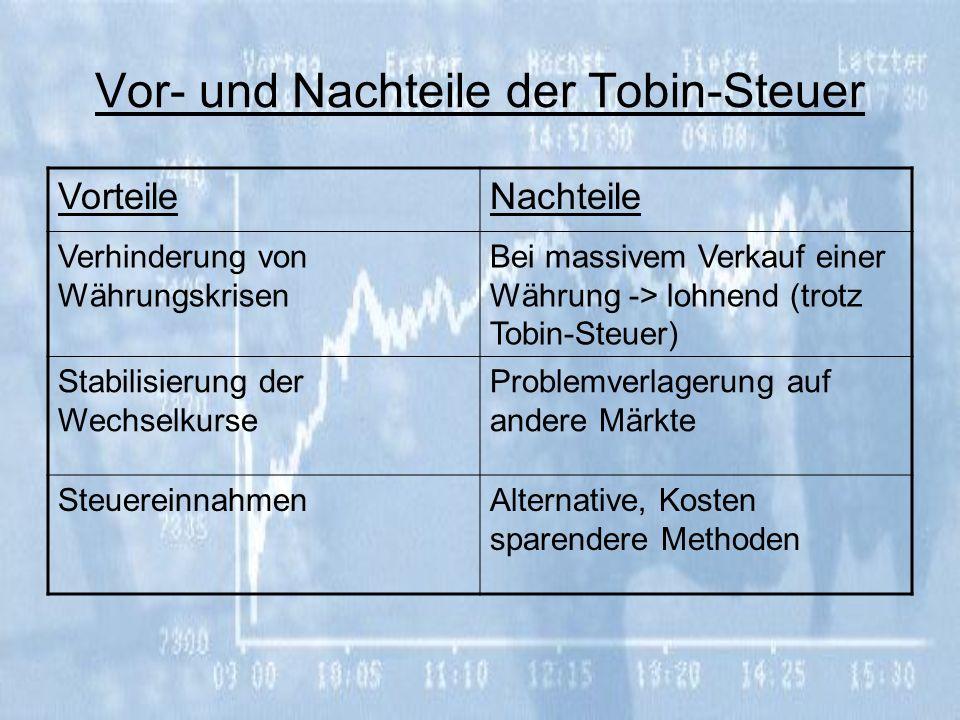 Vor- und Nachteile der Tobin-Steuer VorteileNachteile Verhinderung von Währungskrisen Bei massivem Verkauf einer Währung -> lohnend (trotz Tobin-Steuer) Stabilisierung der Wechselkurse Problemverlagerung auf andere Märkte SteuereinnahmenAlternative, Kosten sparendere Methoden