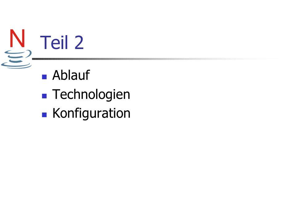 Teil 2 Ablauf Technologien Konfiguration
