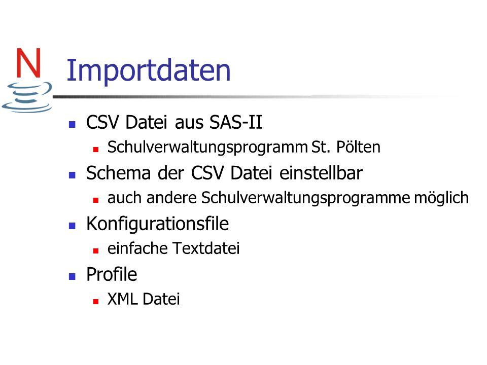 Importdaten CSV Datei aus SAS-II Schulverwaltungsprogramm St. Pölten Schema der CSV Datei einstellbar auch andere Schulverwaltungsprogramme möglich Ko