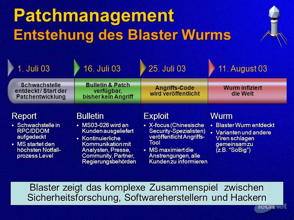 Patchmanagement Entstehung des Blaster Wurms Schwachstelle entdeckt / Start der Patchentwicklung Bulletin & Patch verfügbar, bisher kein Angriff Angri