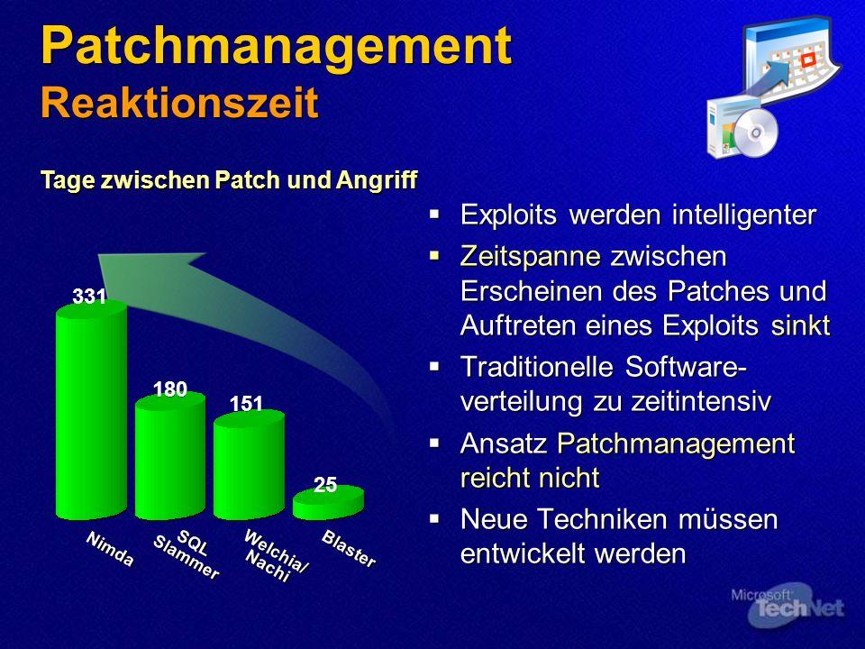 Patchmanagement Reaktionszeit Exploits werden intelligenter Zeitspanne zwischen Erscheinen des Patches und Auftreten eines Exploits sinkt Traditionell