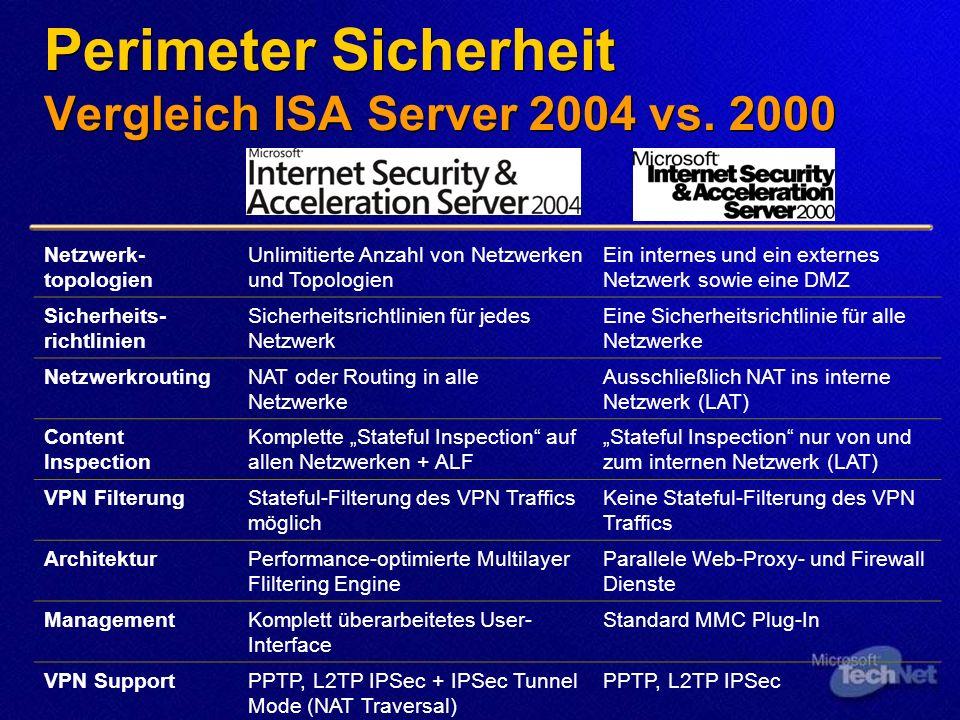 Perimeter Sicherheit Vergleich ISA Server 2004 vs. 2000 Netzwerk- topologien Unlimitierte Anzahl von Netzwerken und Topologien Ein internes und ein ex