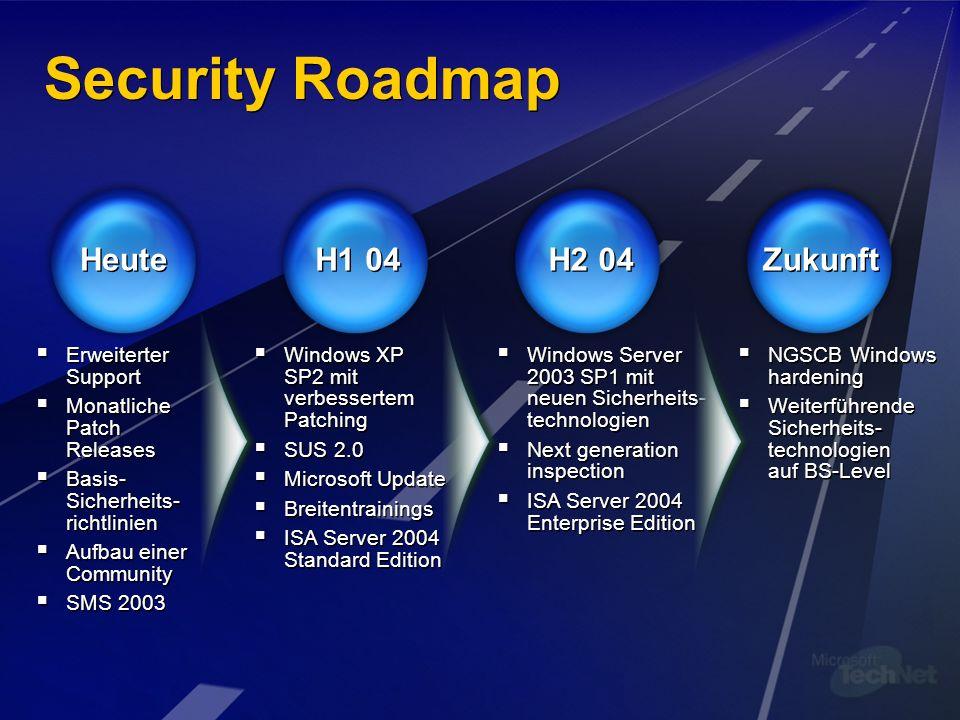 H1 04 H2 04 Zukunft Heute Erweiterter Support Monatliche Patch Releases Basis- Sicherheits- richtlinien Aufbau einer Community SMS 2003 Erweiterter Su