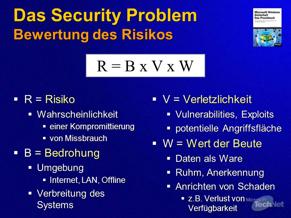 Das Security Problem Software Security Pendel Einfache Benutzung Automagic Alle Features sind ON by default Große Angriffsfläche Out Of The Box Experience Features Attacks Einfache Benutzung Automagic Alle Features sind ON by default Große Angriffsfläche Out Of The Box Experience Features Attacks Usability & Features Security & Privacy Marketing Mode Marketing Mode