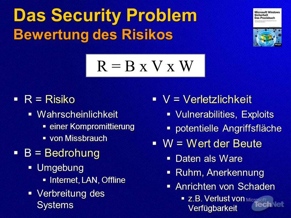 Das Security Problem Bewertung des Risikos R = Risiko Wahrscheinlichkeit einer Kompromittierung von Missbrauch B = Bedrohung Umgebung Internet, LAN, O