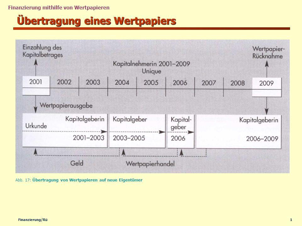 1Finanzierung/Rü Übertragung eines Wertpapiers Abb.