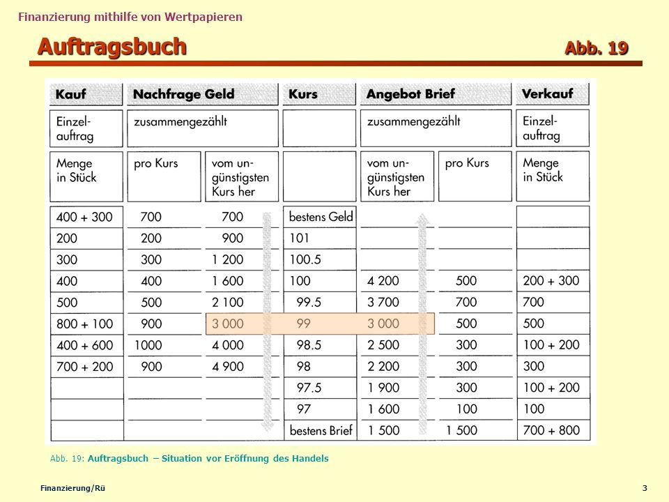 3Finanzierung/Rü Auftragsbuch Abb. 19 Abb.
