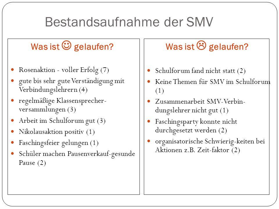 Bestandsaufnahme der SMV Was ist gelaufen? Schulforum fand nicht statt (2) Keine Themen für SMV im Schulforum (1) Zusammenarbeit SMV-Verbin- dungslehr