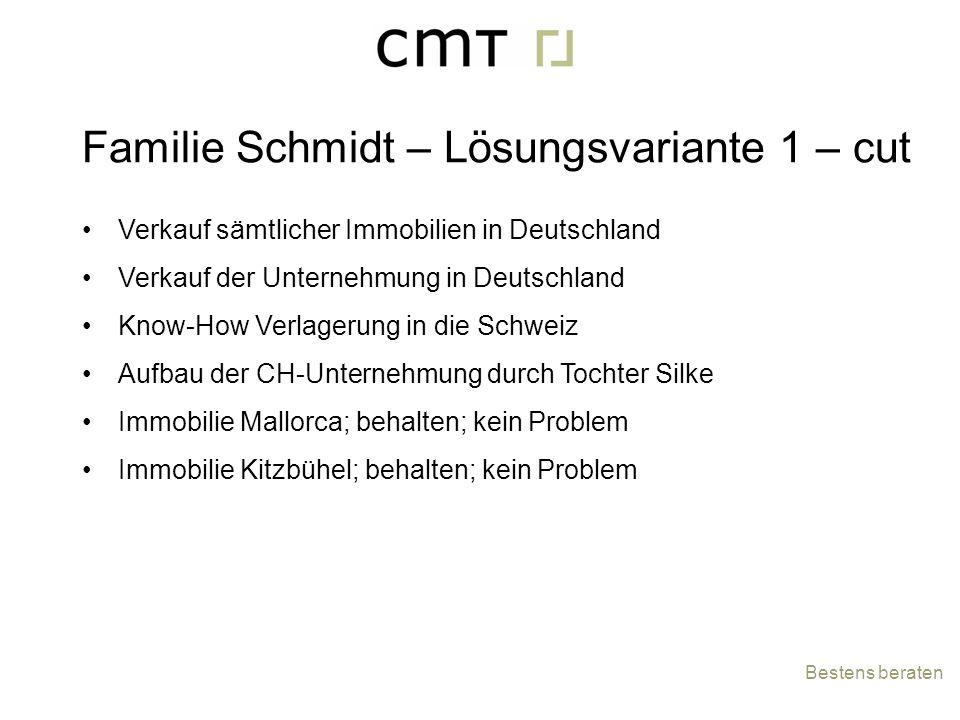 Verkauf sämtlicher Immobilien in Deutschland Verkauf der Unternehmung in Deutschland Know-How Verlagerung in die Schweiz Aufbau der CH-Unternehmung du