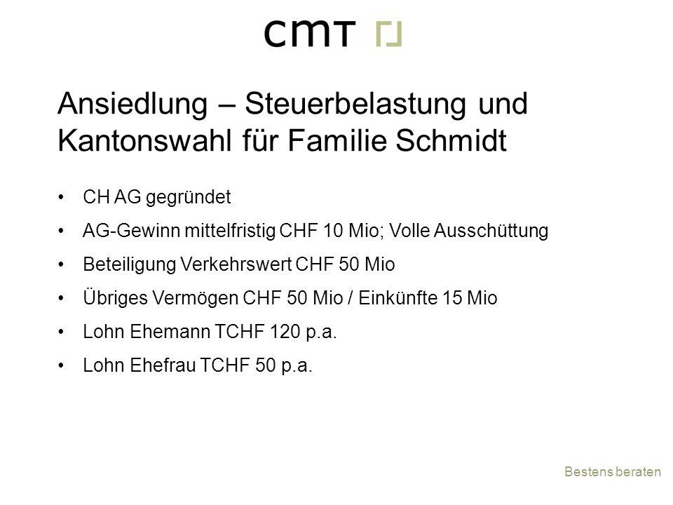 CH AG gegründet AG-Gewinn mittelfristig CHF 10 Mio; Volle Ausschüttung Beteiligung Verkehrswert CHF 50 Mio Übriges Vermögen CHF 50 Mio / Einkünfte 15