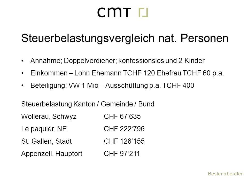 Annahme; Doppelverdiener; konfessionslos und 2 Kinder Einkommen – Lohn Ehemann TCHF 120 Ehefrau TCHF 60 p.a. Beteiligung; VW 1 Mio – Ausschüttung p.a.