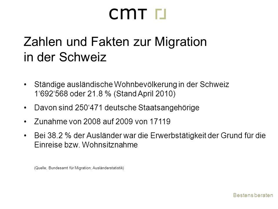 Ständige ausländische Wohnbevölkerung in der Schweiz 1692568 oder 21.8 % (Stand April 2010) Davon sind 250471 deutsche Staatsangehörige Zunahme von 20