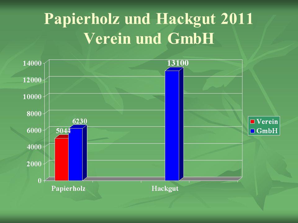 Papierholz und Hackgut 2011 Verein und GmbH