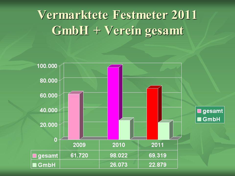 Vermarktete Festmeter 2011 GmbH + Verein gesamt