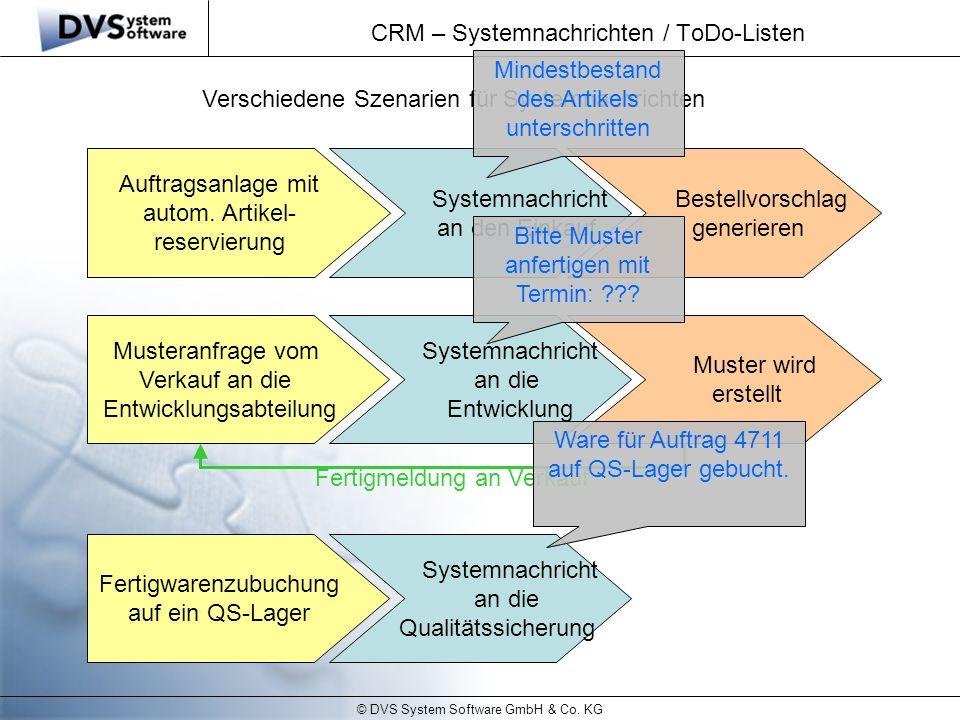 © DVS System Software GmbH & Co. KG CRM – Systemnachrichten / ToDo-Listen Auftragsanlage mit autom. Artikel- reservierung Systemnachricht an den Einka