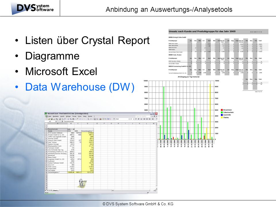 © DVS System Software GmbH & Co. KG Anbindung an Auswertungs-/Analysetools Listen über Crystal Report Diagramme Microsoft Excel Data Warehouse (DW)
