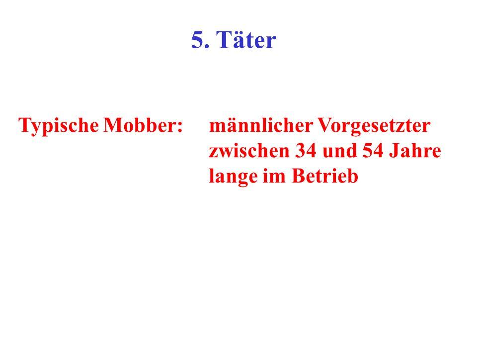 4. Betriebliche Stellung Deutschland: 38,2% Vorgesetzte alleine 12,8% Vorgesetzte mit Kollege/n Österreich:38,2% Vorgesetzte – Krankenhaus (Niedl, 200