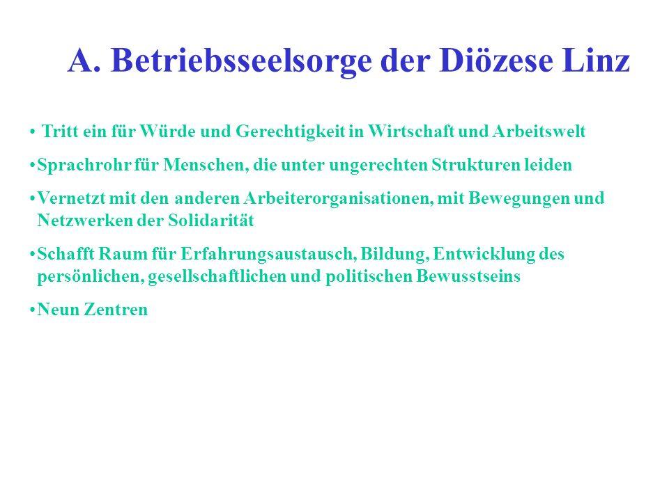 Mobbing am Arbeitsplatz DI (Fh) Karl-Heinz Hellinger, Betriebsseelsorger, Mobbingreferent Mobbing am ArbeitsplatzMobbing am Arbeitsplatz