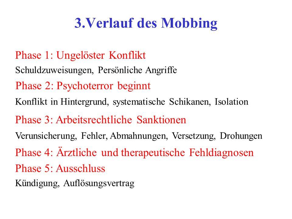 2. Häufigkeit Deutschland: 3 von 100 Beschäftigten Österreich: 5 – 7% Österreichisches Krankenhaus: 7,8% Quelle: Niedl, 2005