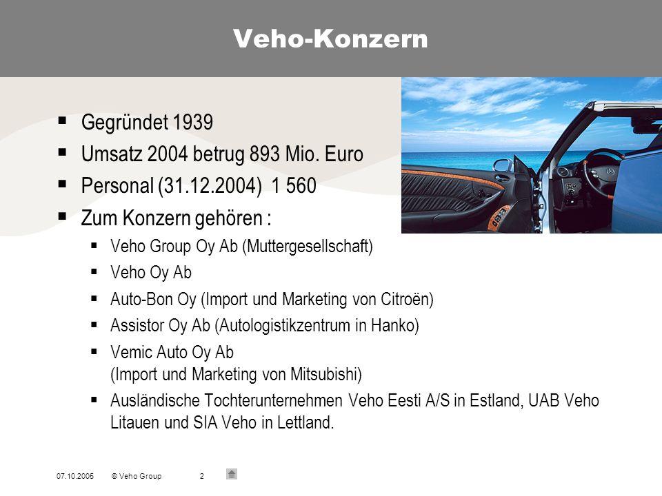 07.10.2005© Veho Group2 Veho-Konzern Gegründet 1939 Umsatz 2004 betrug 893 Mio. Euro Personal (31.12.2004) 1 560 Zum Konzern gehören : Veho Group Oy A