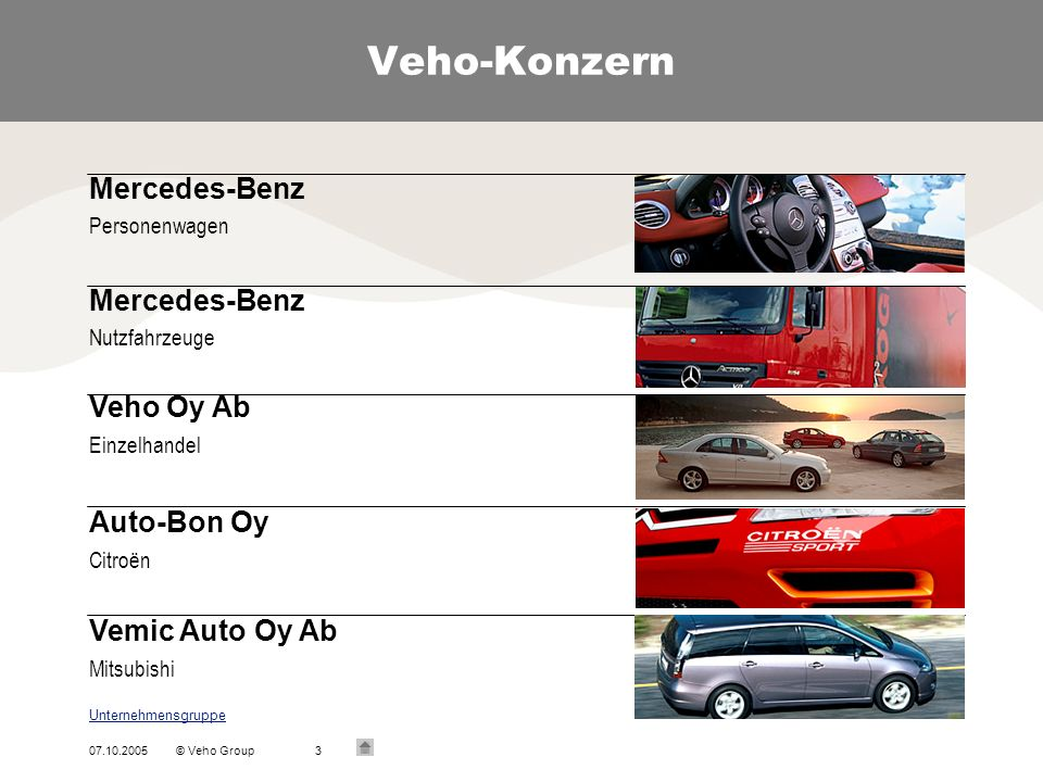 07.10.2005© Veho Group3 Veho-Konzern Veho Oy Ab Einzelhandel Mercedes-Benz Personenwagen Vemic Auto Oy Ab Mitsubishi Auto-Bon Oy Citroën Mercedes-Benz
