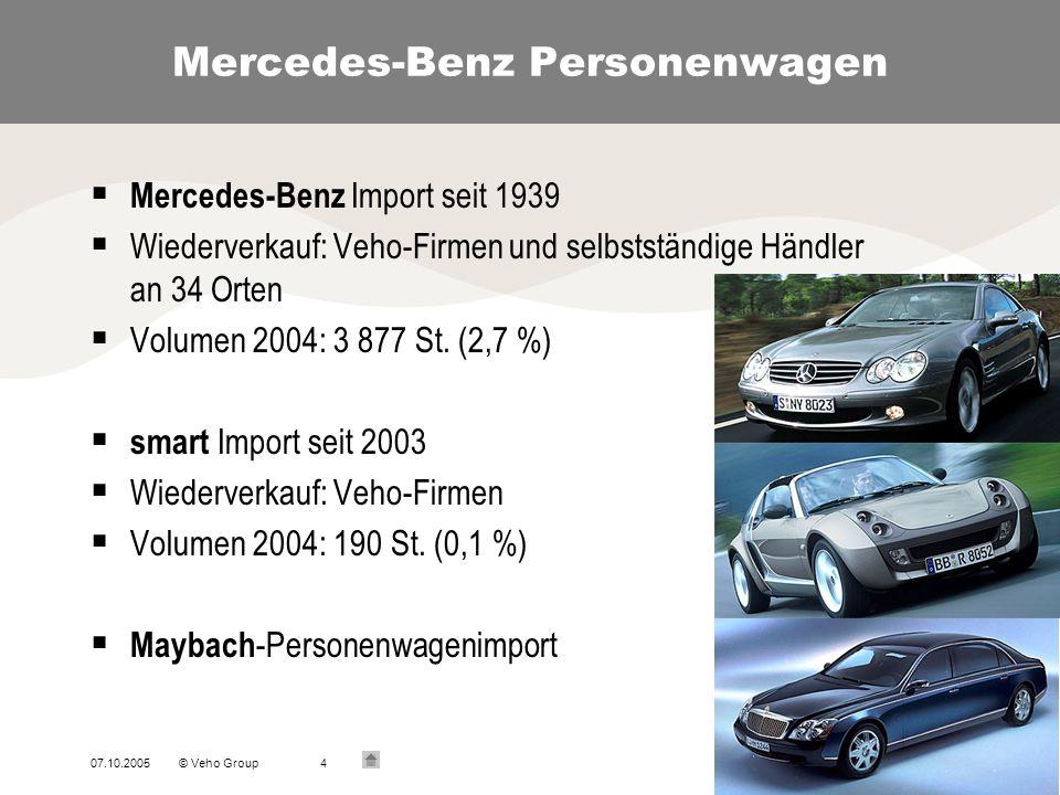 07.10.2005© Veho Group4 Mercedes-Benz Personenwagen Mercedes-Benz Import seit 1939 Wiederverkauf: Veho-Firmen und selbstständige Händler an 34 Orten V