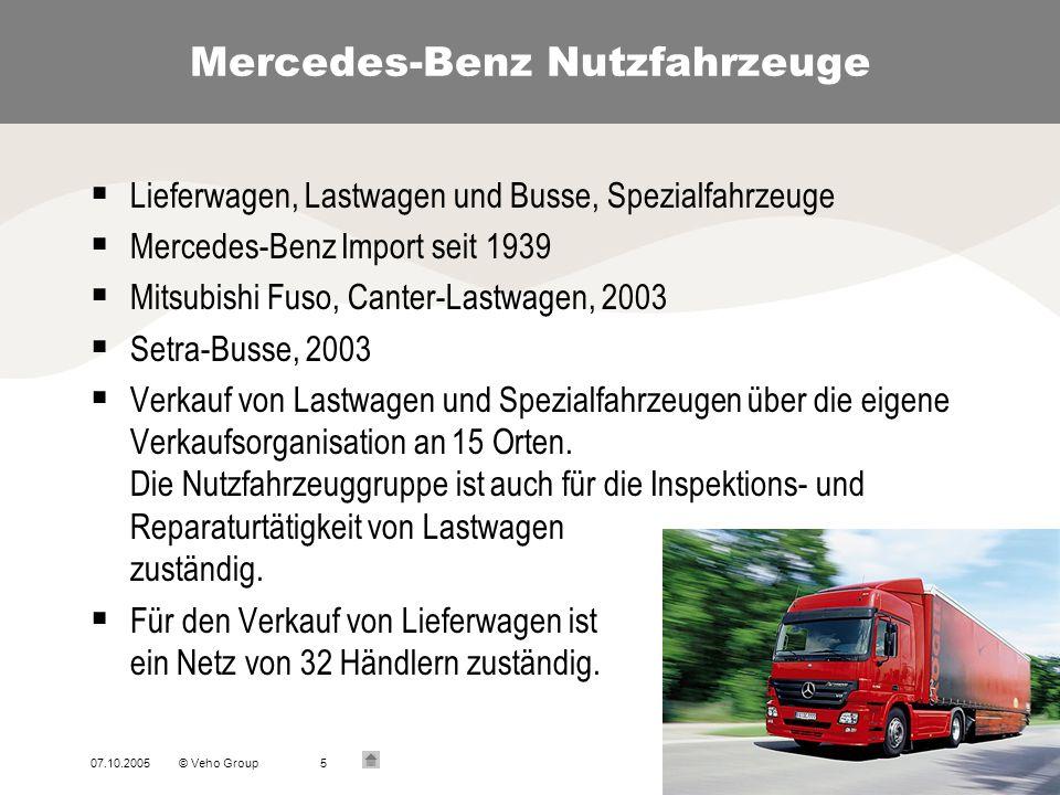 07.10.2005© Veho Group5 Mercedes-Benz Nutzfahrzeuge Lieferwagen, Lastwagen und Busse, Spezialfahrzeuge Mercedes-Benz Import seit 1939 Mitsubishi Fuso,